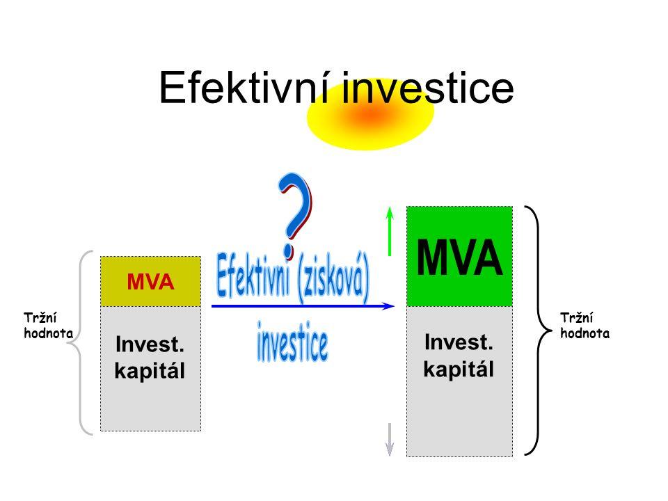 Tržní hodnota Invest. kapitál MVA Efektivní investice MVA Tržní hodnota