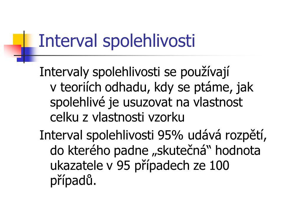 """Interval spolehlivosti Intervaly spolehlivosti se používají v teoriích odhadu, kdy se ptáme, jak spolehlivé je usuzovat na vlastnost celku z vlastnosti vzorku Interval spolehlivosti 95% udává rozpětí, do kterého padne """"skutečná hodnota ukazatele v 95 případech ze 100 případů."""