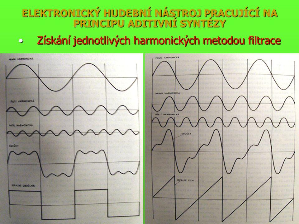 Získání jednotlivých harmonických metodou filtraceZískání jednotlivých harmonických metodou filtrace