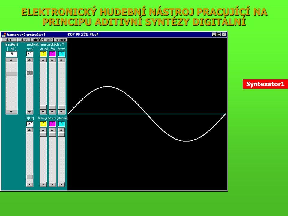 Syntezator1 ELEKTRONICKÝ HUDEBNÍ NÁSTROJ PRACUJÍCÍ NA PRINCIPU ADITIVNÍ SYNTÉZY DIGITÁLNÍ