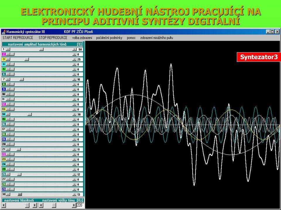 ELEKTRONICKÝ HUDEBNÍ NÁSTROJ PRACUJÍCÍ NA PRINCIPU ADITIVNÍ SYNTÉZY DIGITÁLNÍ Syntezator3