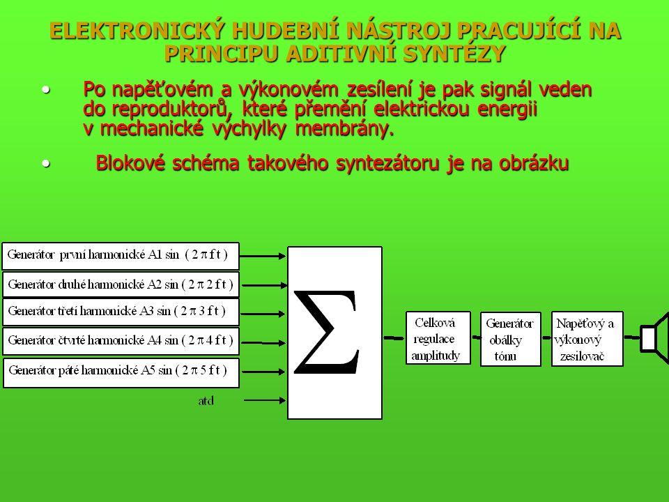 ELEKTRONICKÝ HUDEBNÍ NÁSTROJ PRACUJÍCÍ NA PRINCIPU ADITIVNÍ SYNTÉZY Po napěťovém a výkonovém zesílení je pak signál veden do reproduktorů, které přemění elektrickou energii v mechanické výchylky membrány.Po napěťovém a výkonovém zesílení je pak signál veden do reproduktorů, které přemění elektrickou energii v mechanické výchylky membrány.