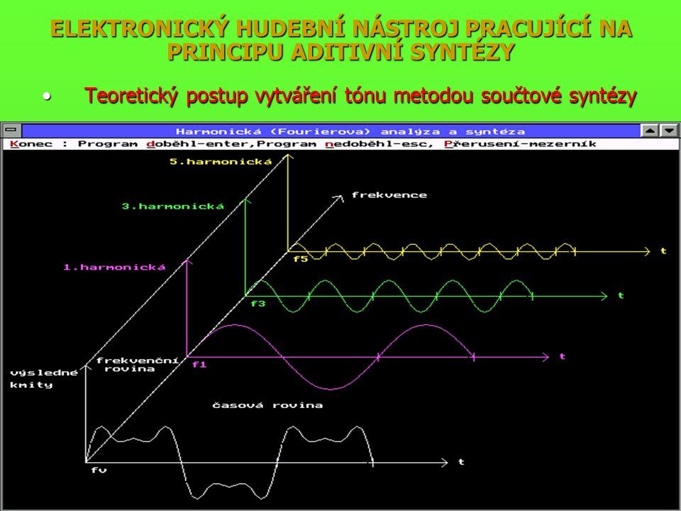 ELEKTRONICKÝ HUDEBNÍ NÁSTROJ PRACUJÍCÍ NA PRINCIPU ADITIVNÍ SYNTÉZY Teoretický postup vytváření tónu metodou součtové syntézyTeoretický postup vytváření tónu metodou součtové syntézy