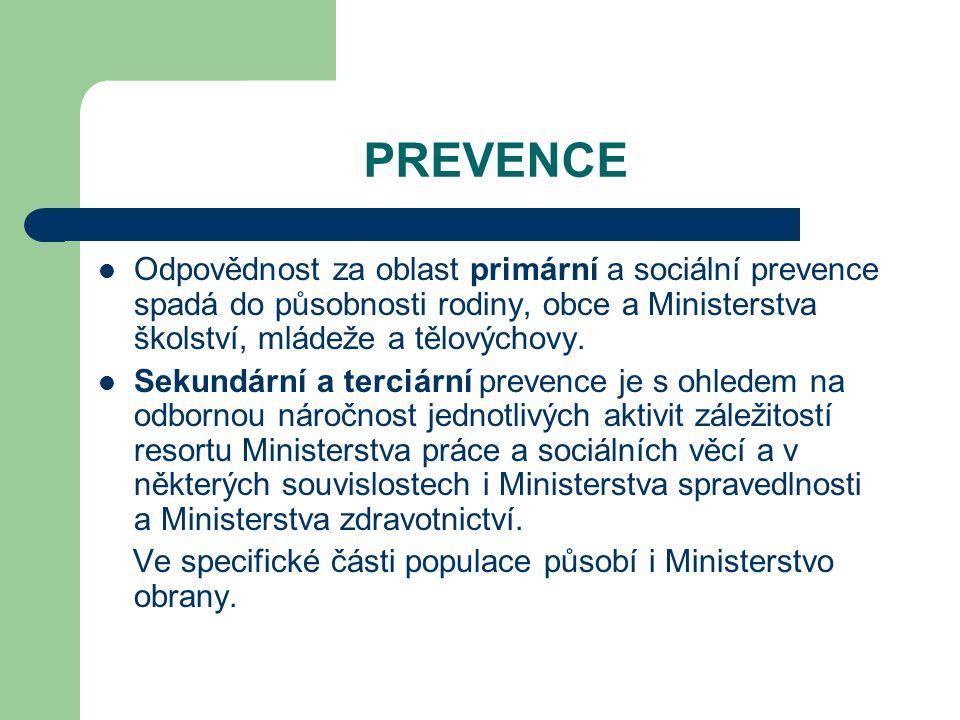 PREVENCE Odpovědnost za oblast primární a sociální prevence spadá do působnosti rodiny, obce a Ministerstva školství, mládeže a tělovýchovy.