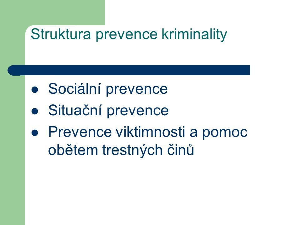 Struktura prevence kriminality Sociální prevence Situační prevence Prevence viktimnosti a pomoc obětem trestných činů