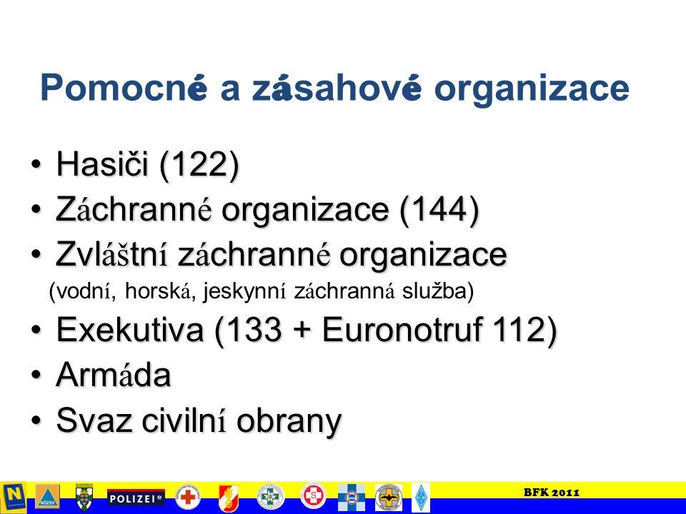BFK 2011 Okresní vedoucí štáby zásahových organizací Zemské vedoucí štáby zásahových organizací Zemské vedoucí štáby zásahových organizací Okresní ved