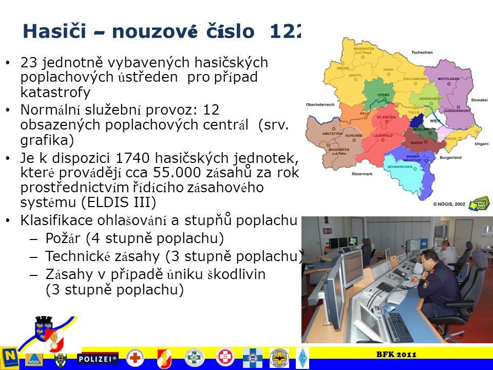 BFK 2011 Hasičsk é sbory  Pr á vn í postaven í : Samostatn é sbory veřejn é ho pr á va Pomocn é org á ny ú řadů  Z á konn é ú lohy: Předch á zen í a