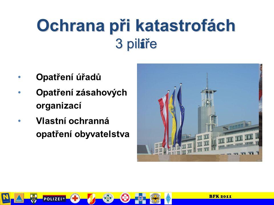 BFK 2011 1. č ást Taktický postup a organizace managementu Dolnorakouských pomocných sil a zásahových organizací při mimořádných událostech