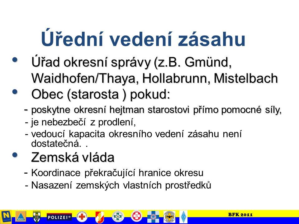 BFK 2011 Management katastrof úlohy Prevence katastrof Prevence katastrof - Plánování ochrany před katastrofami - Vzdělávání - Cvičení - Práce s veřejností Koordinace celkového zásahu v případě katastrofy Koordinace celkového zásahu v případě katastrofy - Úřední vedení zásahu - Služba pomoci při katastrofách Dodatečné zpracování a vyhodnocení Dodatečné zpracování a vyhodnocení - Dokumentace jako základ - Přezkoušení plánovaných opatření