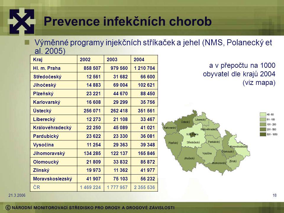 21.3.200618 Prevence infekčních chorob Výměnné programy injekčních stříkaček a jehel (NMS, Polanecký et al.