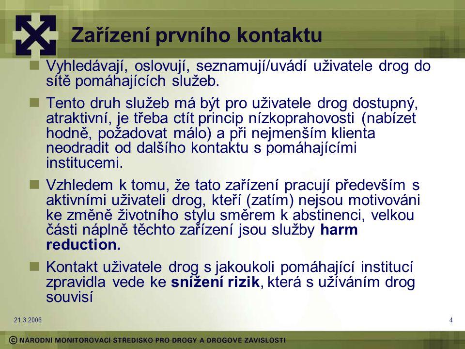 21.3.20064 Zařízení prvního kontaktu Vyhledávají, oslovují, seznamují/uvádí uživatele drog do sítě pomáhajících služeb.
