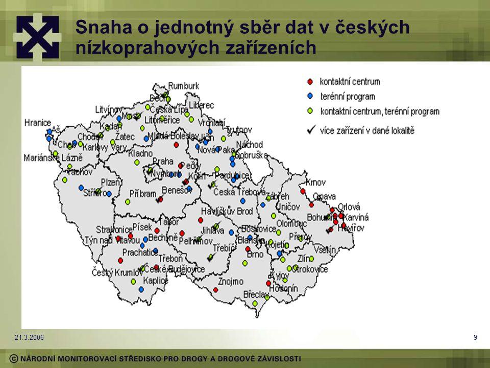 21.3.20069 Snaha o jednotný sběr dat v českých nízkoprahových zařízeních