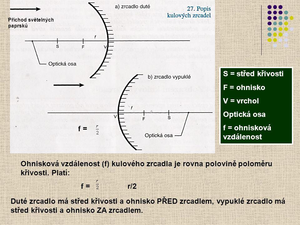 S = střed křivosti F = ohnisko V = vrchol Optická osa f = ohnisková vzdálenost Ohnisková vzdálenost (f) kulového zrcadla je rovna polovině poloměru křivosti.