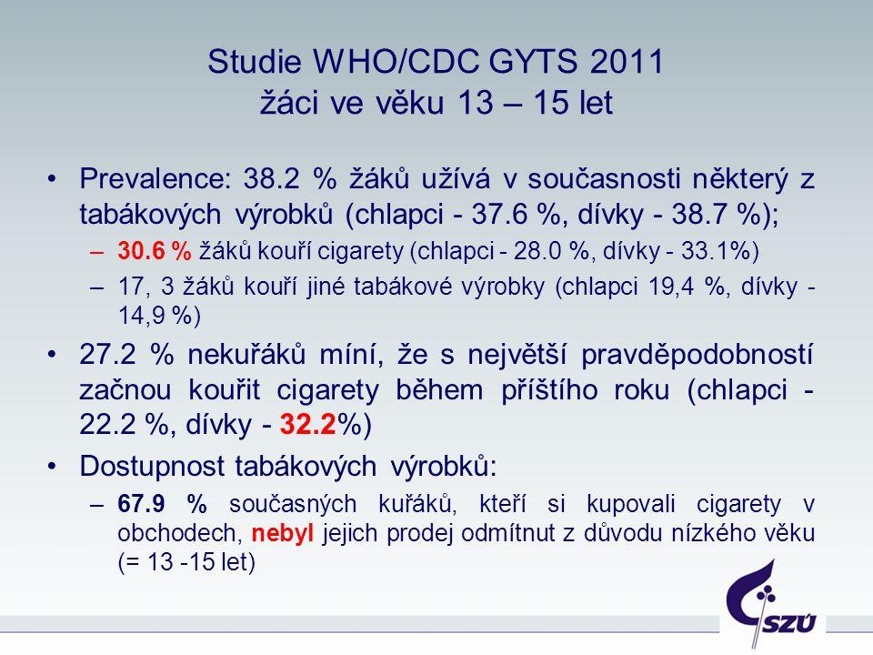 Studie WHO/CDC GYTS 2011 žáci ve věku 13 – 15 let Prevalence: 38.2 % žáků užívá v současnosti některý z tabákových výrobků (chlapci - 37.6 %, dívky - 38.7 %); –30.6 % žáků kouří cigarety (chlapci - 28.0 %, dívky - 33.1%) –17, 3 žáků kouří jiné tabákové výrobky (chlapci 19,4 %, dívky - 14,9 %) 27.2 % nekuřáků míní, že s největší pravděpodobností začnou kouřit cigarety během příštího roku (chlapci - 22.2 %, dívky - 32.2%) Dostupnost tabákových výrobků: –67.9 % současných kuřáků, kteří si kupovali cigarety v obchodech, nebyl jejich prodej odmítnut z důvodu nízkého věku (= 13 -15 let)