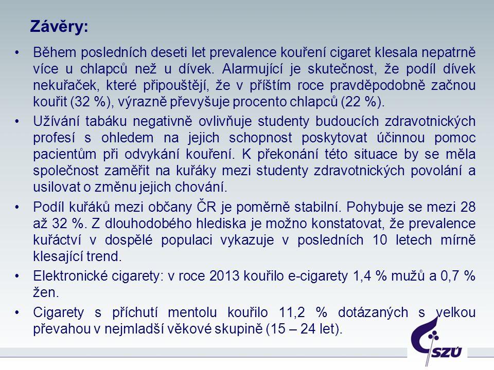 Komentář: 1)Téměř jedna třetina žáků ve věku 13 – 15 let kouří cigarety, dívky častěji než chlapci.