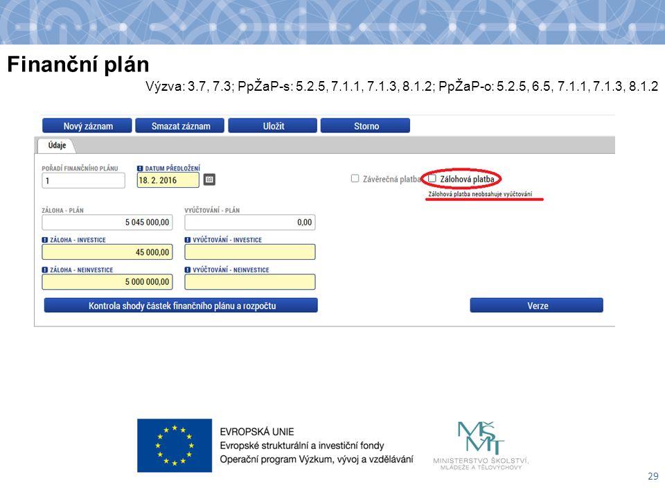 Finanční plán 29 Výzva: 3.7, 7.3; PpŽaP-s: 5.2.5, 7.1.1, 7.1.3, 8.1.2; PpŽaP-o: 5.2.5, 6.5, 7.1.1, 7.1.3, 8.1.2