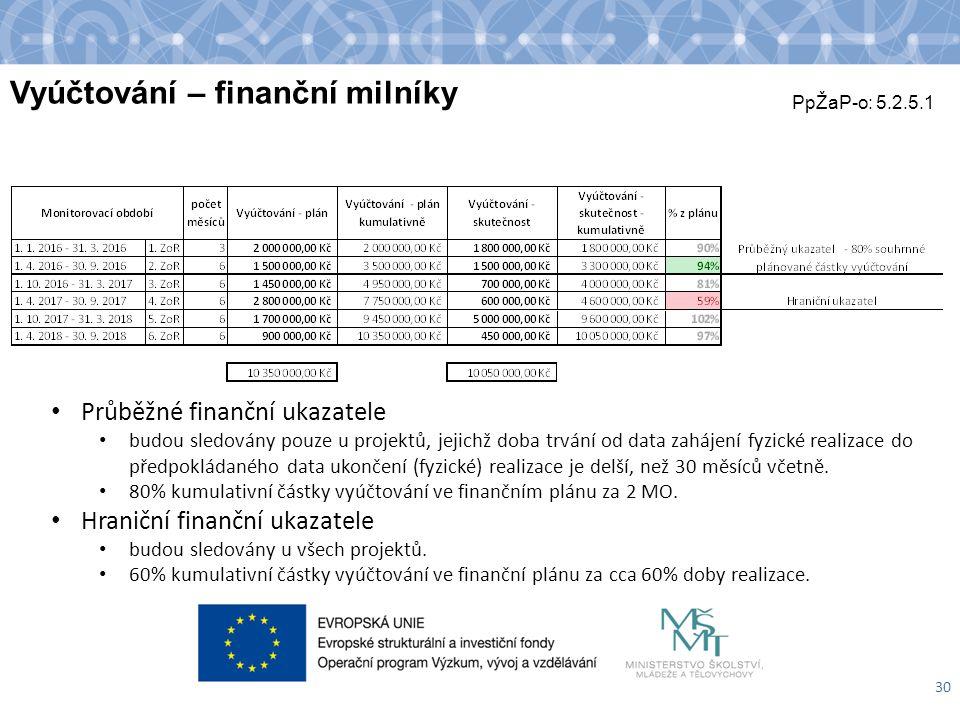Vyúčtování – finanční milníky 30 PpŽaP-o: 5.2.5.1 Průběžné finanční ukazatele budou sledovány pouze u projektů, jejichž doba trvání od data zahájení f