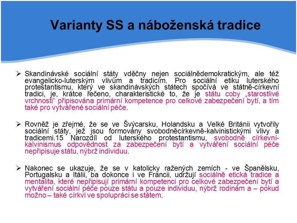 Varianty SS a náboženská tradice  Skandinávské sociální státy vděčny nejen sociálnědemokratickým, ale též evangelicko-luterským vlivům a tradicím. Pr