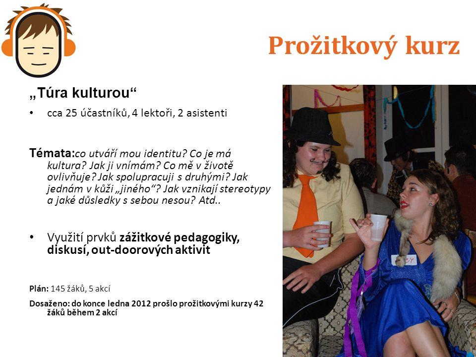 """Prožitkový kurz """"Túra kulturou cca 25 účastníků, 4 lektoři, 2 asistenti T émata: co utváří mou identitu."""