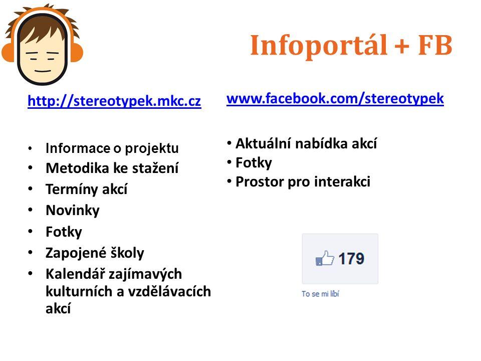 Infoportál + FB http://stereotypek.mkc.cz Informace o projektu Metodika ke stažení Termíny akcí Novinky Fotky Zapojené školy Kalendář zajímavých kulturních a vzdělávacích akcí www.facebook.com/stereotypek Aktuální nabídka akcí Fotky Prostor pro interakci