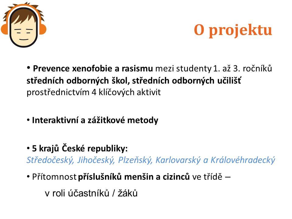 O projektu Prevence xenofobie a rasismu mezi studenty 1.