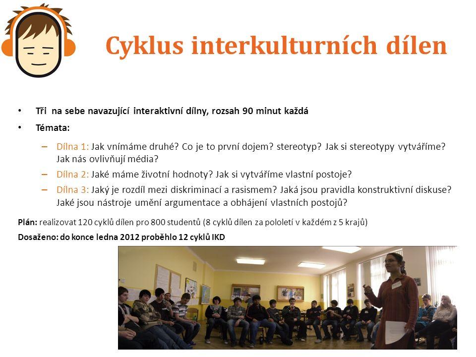 Cyklus interkulturních dílen Tři na sebe navazující interaktivní dílny, rozsah 90 minut každá Témata: – Dílna 1: Jak vnímáme druhé.