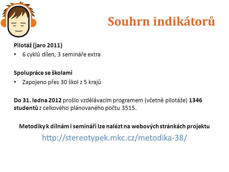 Souhrn indikátorů Pilotáž (jaro 2011) 6 cyklů dílen, 3 semináře extra Spolupráce se školami Zapojeno přes 30 škol z 5 krajů Do 31. ledna 2012 prošlo v