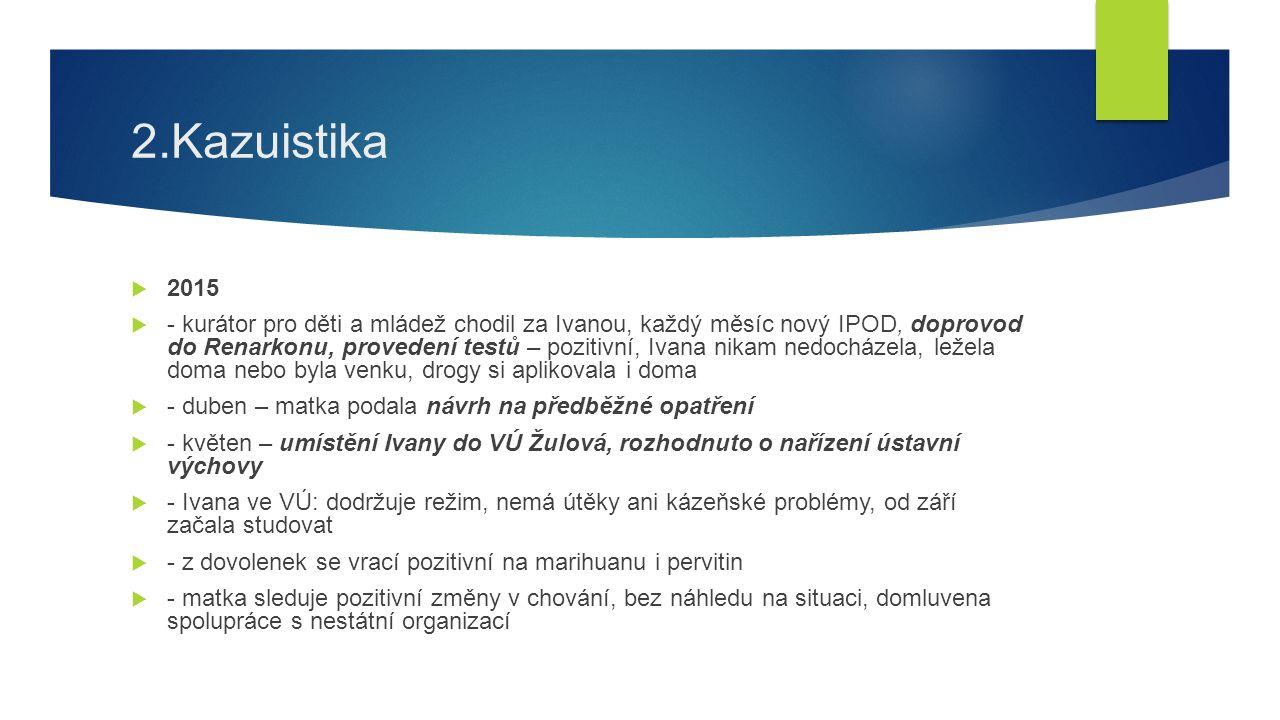2.Kazuistika  2015  - kurátor pro děti a mládež chodil za Ivanou, každý měsíc nový IPOD, doprovod do Renarkonu, provedení testů – pozitivní, Ivana nikam nedocházela, ležela doma nebo byla venku, drogy si aplikovala i doma  - duben – matka podala návrh na předběžné opatření  - květen – umístění Ivany do VÚ Žulová, rozhodnuto o nařízení ústavní výchovy  - Ivana ve VÚ: dodržuje režim, nemá útěky ani kázeňské problémy, od září začala studovat  - z dovolenek se vrací pozitivní na marihuanu i pervitin  - matka sleduje pozitivní změny v chování, bez náhledu na situaci, domluvena spolupráce s nestátní organizací
