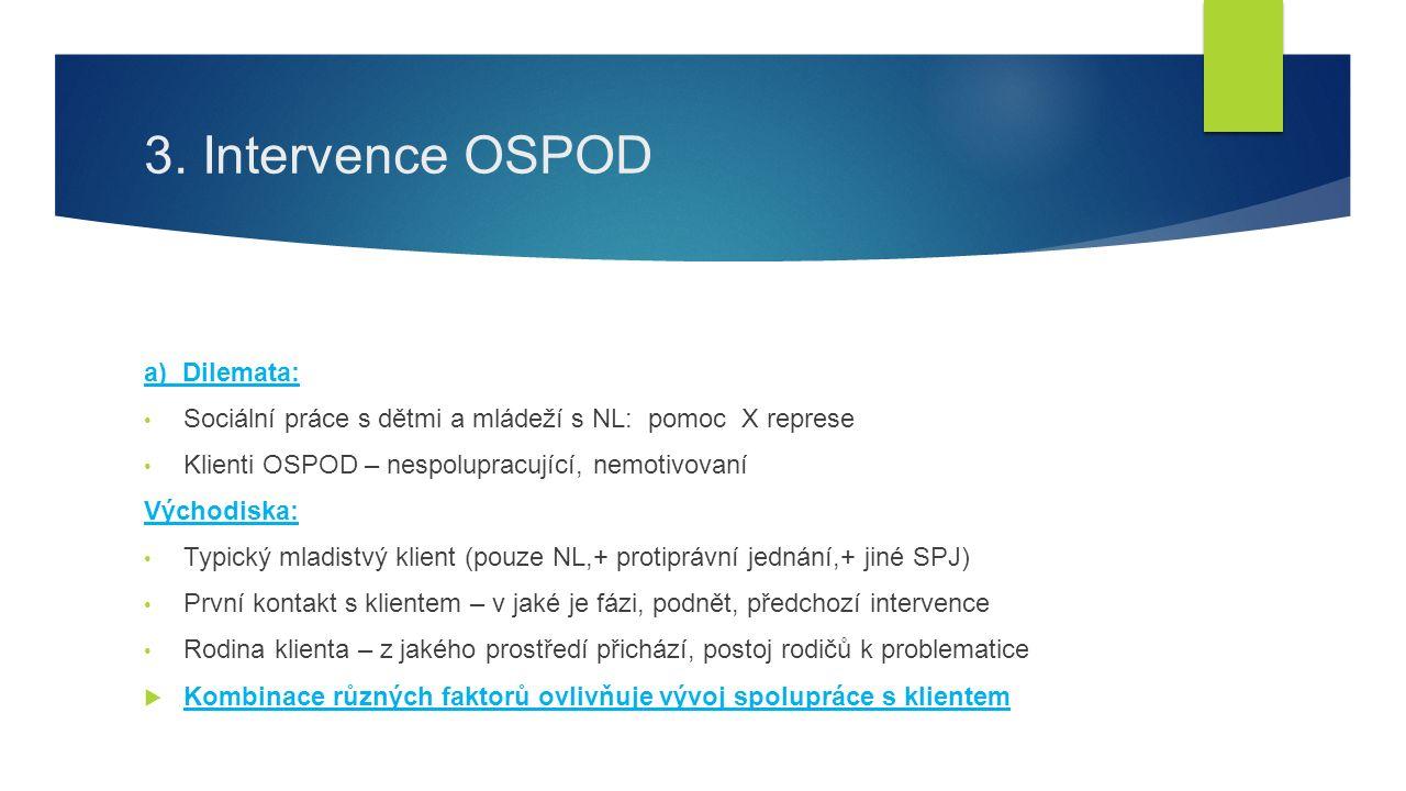 3. Intervence OSPOD a) Dilemata: Sociální práce s dětmi a mládeží s NL: pomoc X represe Klienti OSPOD – nespolupracující, nemotivovaní Východiska: Typ