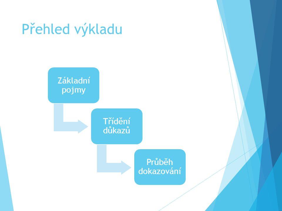 Přehled výkladu Základní pojmy Třídění důkazů Průběh dokazování