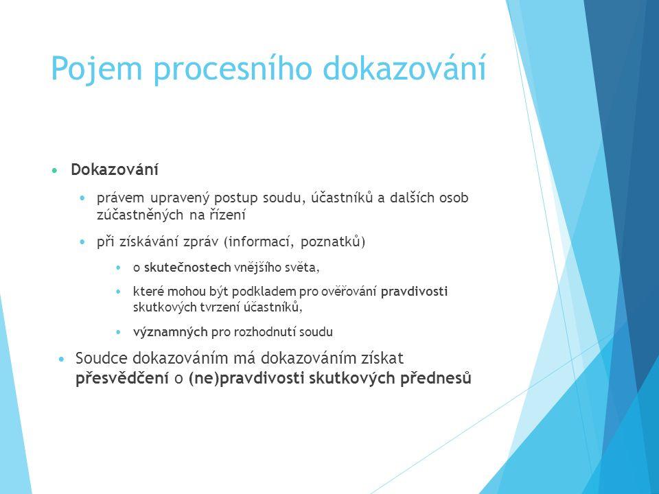 Pojem procesního dokazování Dokazování právem upravený postup soudu, účastníků a dalších osob zúčastněných na řízení při získávání zpráv (informací, poznatků) o skutečnostech vnějšího světa, které mohou být podkladem pro ověřování pravdivosti skutkových tvrzení účastníků, významných pro rozhodnutí soudu Soudce dokazováním má dokazováním získat přesvědčení o (ne)pravdivosti skutkových přednesů