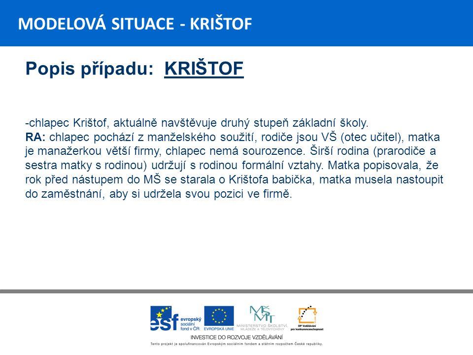 MODELOVÁ SITUACE - KRIŠTOF Popis případu: KRIŠTOF -chlapec Krištof, aktuálně navštěvuje druhý stupeň základní školy.