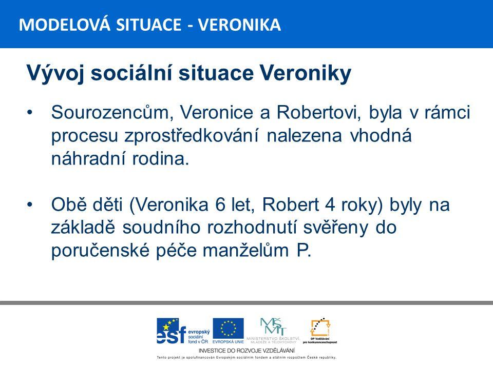 MODELOVÁ SITUACE - VERONIKA Vývoj sociální situace Veroniky Sourozencům, Veronice a Robertovi, byla v rámci procesu zprostředkování nalezena vhodná náhradní rodina.