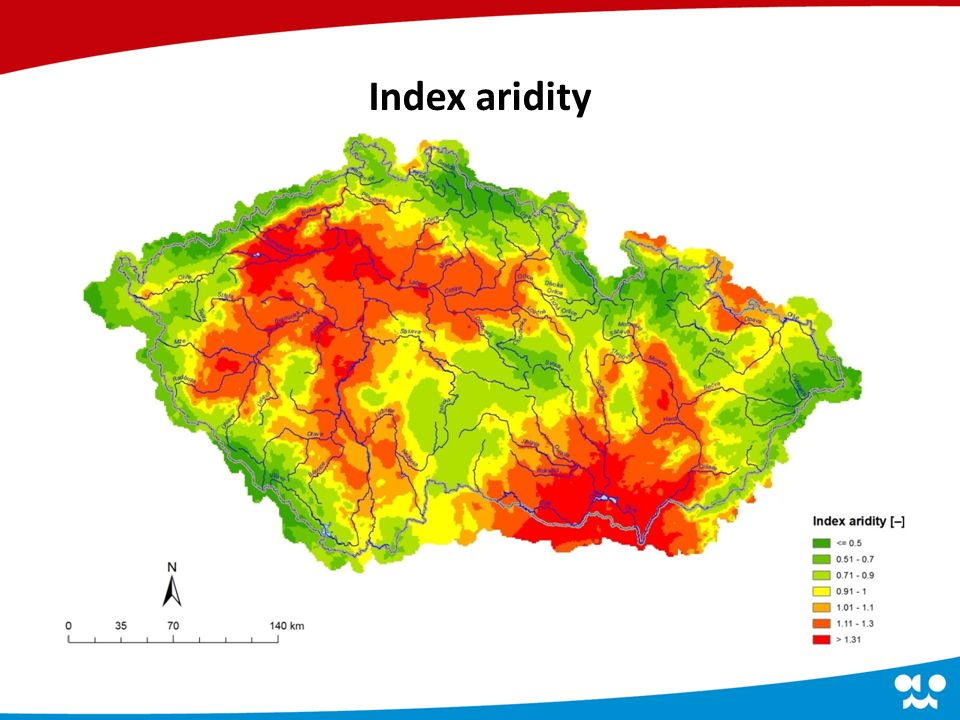 Index aridity