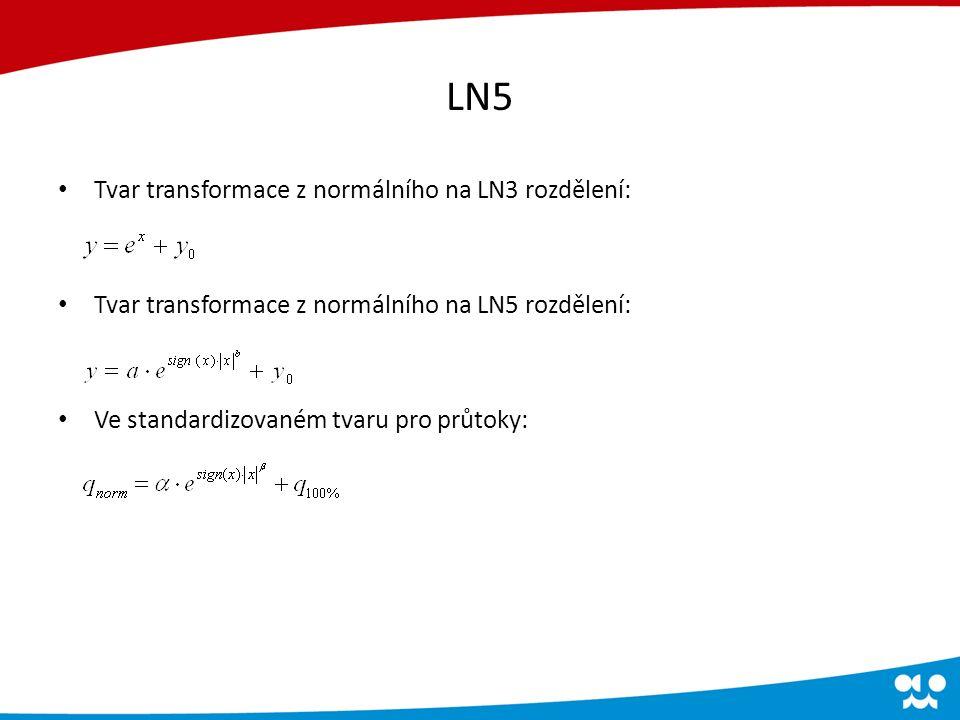 LN5 Tvar transformace z normálního na LN3 rozdělení: Tvar transformace z normálního na LN5 rozdělení: Ve standardizovaném tvaru pro průtoky: