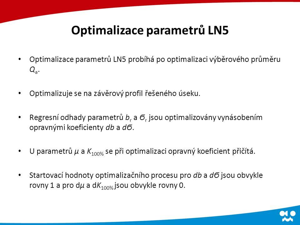 Optimalizace parametrů LN5 Optimalizace parametrů LN5 probíhá po optimalizaci výběrového průměru Q a.