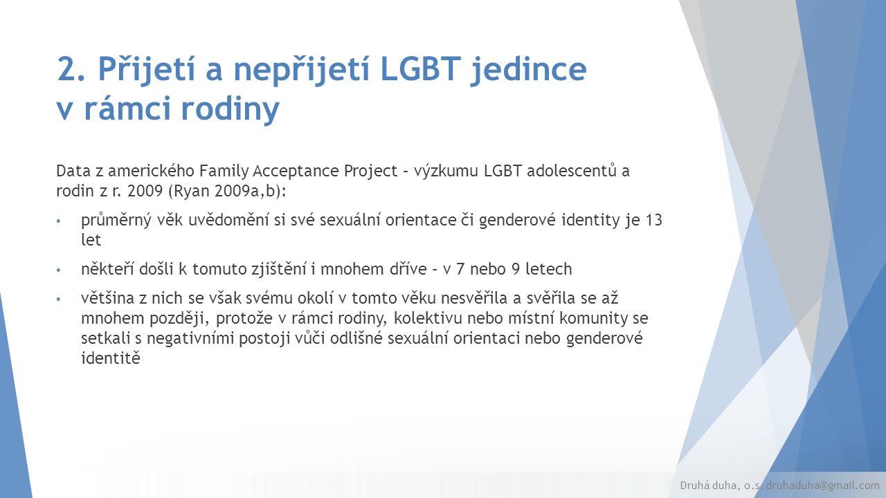 2. Přijetí a nepřijetí LGBT jedince v rámci rodiny Data z amerického Family Acceptance Project – výzkumu LGBT adolescentů a rodin z r. 2009 (Ryan 2009