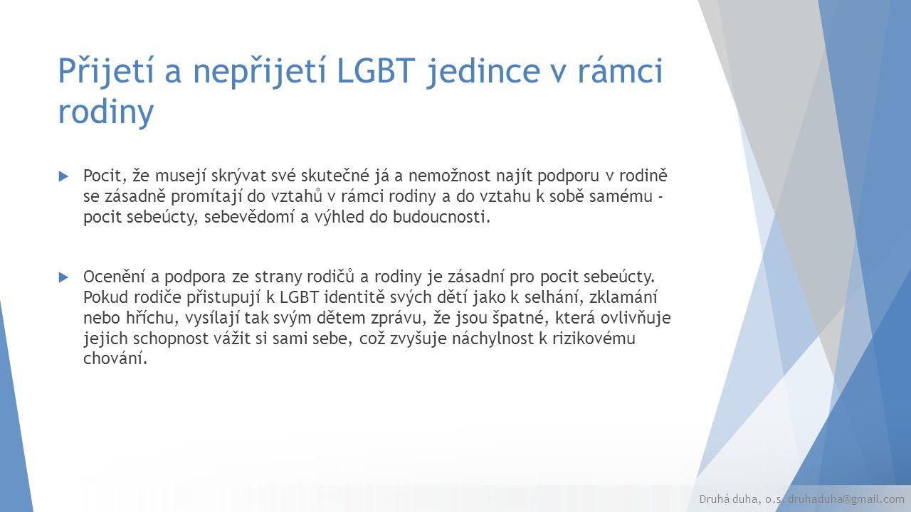 Přijetí a nepřijetí LGBT jedince v rámci rodiny  Pocit, že musejí skrývat své skutečné já a nemožnost najít podporu v rodině se zásadně promítají do