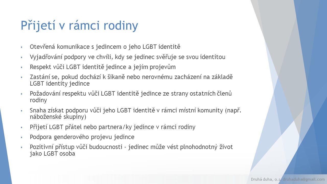 Přijetí v rámci rodiny Otevřená komunikace s jedincem o jeho LGBT identitě Vyjadřování podpory ve chvíli, kdy se jedinec svěřuje se svou identitou Res