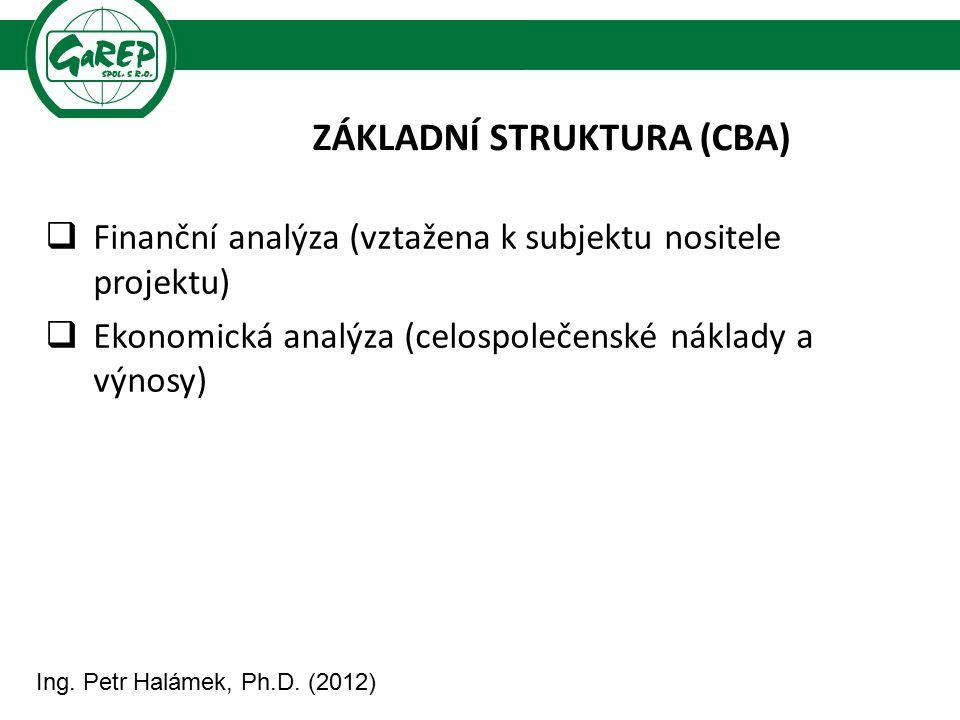 ZÁKLADNÍ STRUKTURA (CBA)  Finanční analýza (vztažena k subjektu nositele projektu)  Ekonomická analýza (celospolečenské náklady a výnosy) Ing. Petr