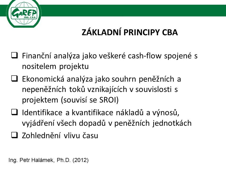 ZÁKLADNÍ PRINCIPY CBA  Finanční analýza jako veškeré cash-flow spojené s nositelem projektu  Ekonomická analýza jako souhrn peněžních a nepeněžních toků vznikajících v souvislosti s projektem (souvisí se SROI)  Identifikace a kvantifikace nákladů a výnosů, vyjádření všech dopadů v peněžních jednotkách  Zohlednění vlivu času Ing.