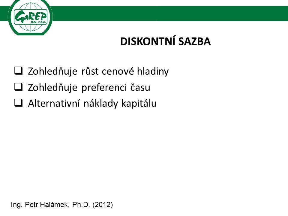 DISKONTNÍ SAZBA  Zohledňuje růst cenové hladiny  Zohledňuje preferenci času  Alternativní náklady kapitálu Ing. Petr Halámek, Ph.D. (2012)