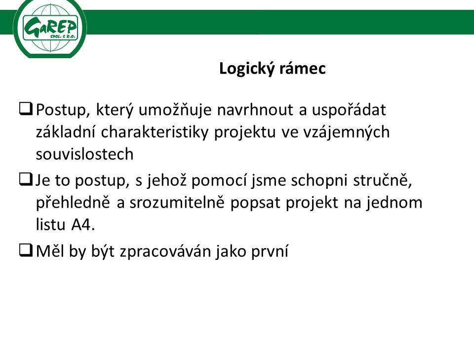 Logický rámec  Postup, který umožňuje navrhnout a uspořádat základní charakteristiky projektu ve vzájemných souvislostech  Je to postup, s jehož pomocí jsme schopni stručně, přehledně a srozumitelně popsat projekt na jednom listu A4.