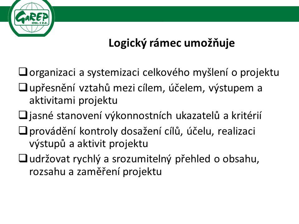 Logický rámec umožňuje  organizaci a systemizaci celkového myšlení o projektu  upřesnění vztahů mezi cílem, účelem, výstupem a aktivitami projektu  jasné stanovení výkonnostních ukazatelů a kritérií  provádění kontroly dosažení cílů, účelu, realizaci výstupů a aktivit projektu  udržovat rychlý a srozumitelný přehled o obsahu, rozsahu a zaměření projektu