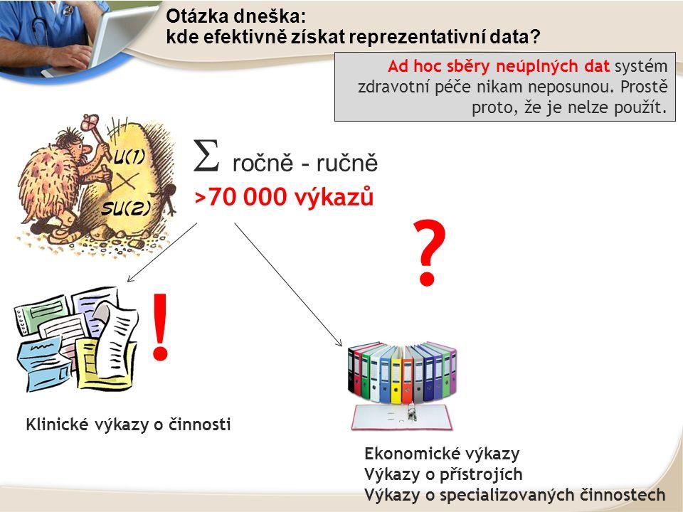 Otázka dneška: kde efektivně získat reprezentativní data.