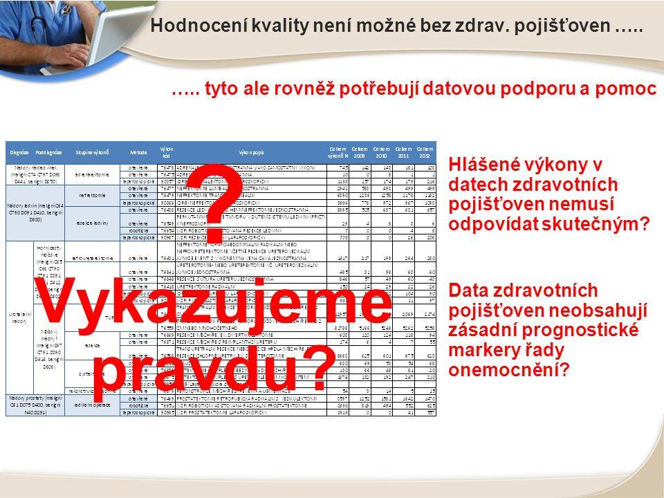 Hodnocení kvality není možné bez zdrav. pojišťoven …..