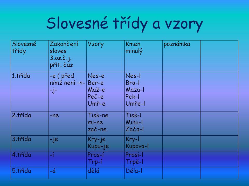 Slovesné třídy a vzory Slovesné třídy Zakončení sloves 3.os.č.j.