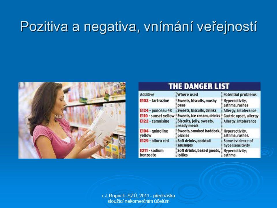 Pozitiva a negativa, vnímání veřejností c J.Ruprich, SZÚ, 2011 - přednáška sloužící nekomerčním účelům