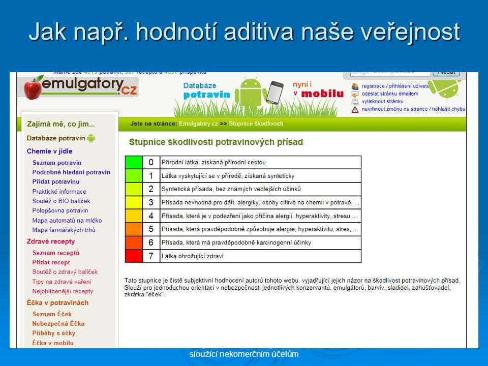 Jak např. hodnotí aditiva naše veřejnost c J.Ruprich, SZÚ, 2011 - přednáška sloužící nekomerčním účelům