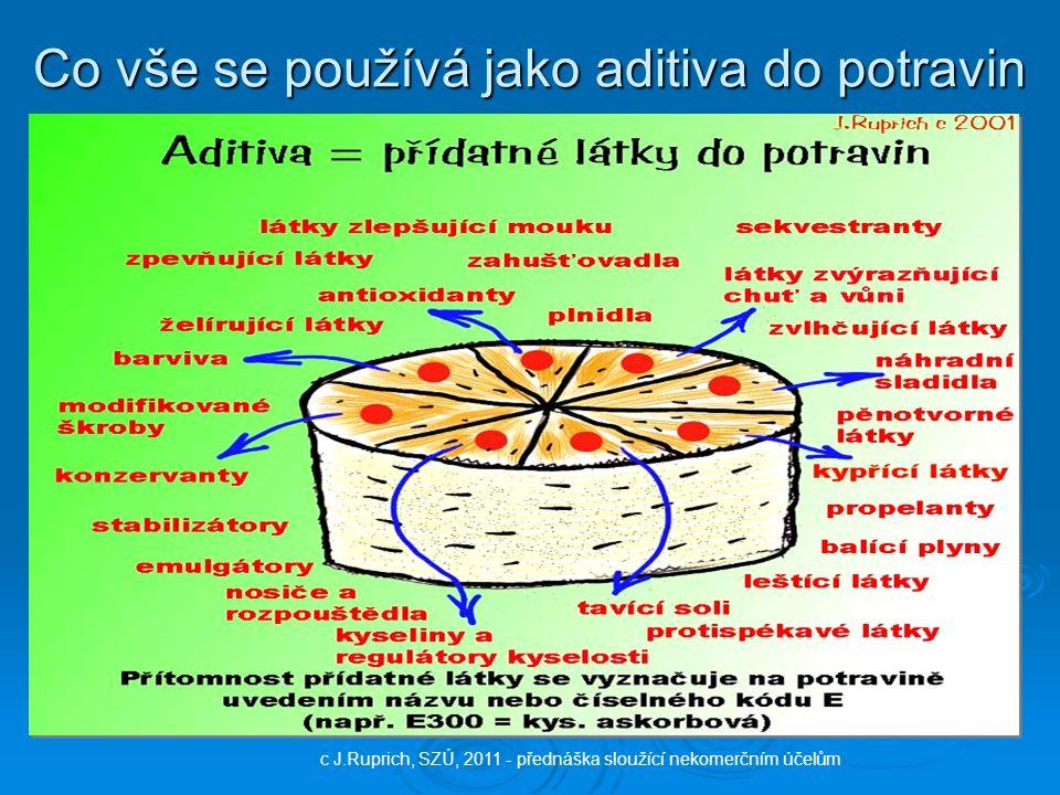 Co vše se používá jako aditiva do potravin c J.Ruprich, SZÚ, 2011 - přednáška sloužící nekomerčním účelům
